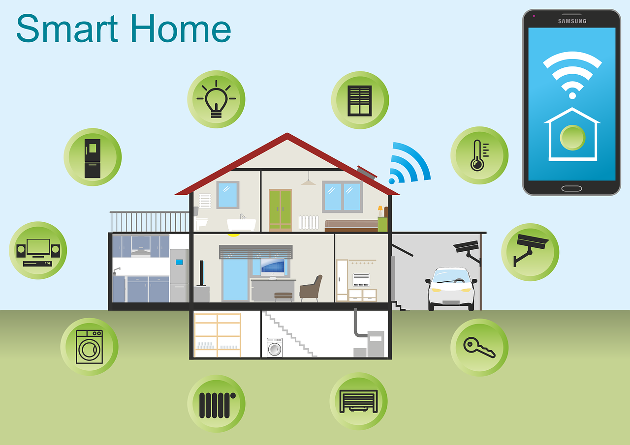 An image of a smart home with icons for each of the connected devices inside.